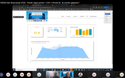 ▶ Power Apps Portal + CDS + Power BI : le combo gagnant !