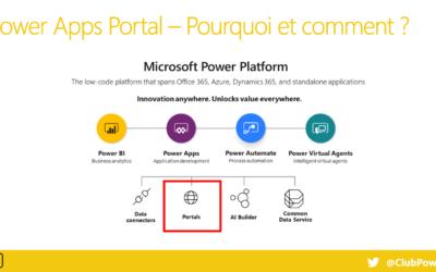 ▶ Créer un site web externe avec Power Apps Portal & Power BI – Conférence au Club Power BI